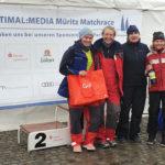 Müritz Matchrace 2019